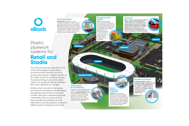 Retail and stadia
